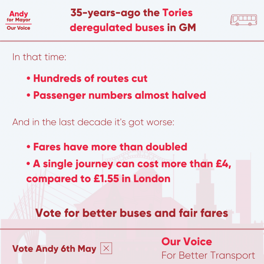 Mayor Andy Burnham Has Taken The Decision To Bring GM Buses Under Public Control To Deliver Fair Fares And Put Passengers Before Private Profit